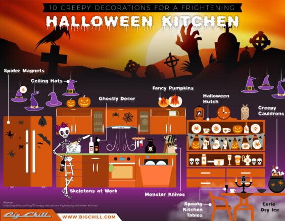 Creepy Kitchen Decorations