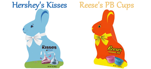 2018 New Hershey Easter Candy Lineup